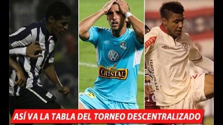 CHECA LA TABLA DEL TORNEO DESCENTRALIZADO