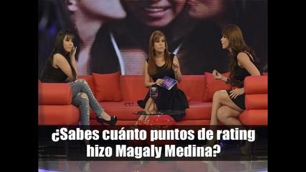 ¿Sabes cuántos puntos de rating hizo Magaly Medina?