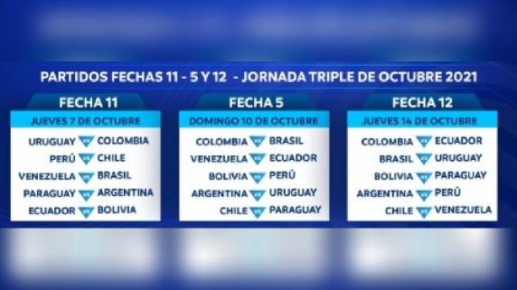 Eliminatorias Qatar 2021: Conmebol publicó nueva fecha triple
